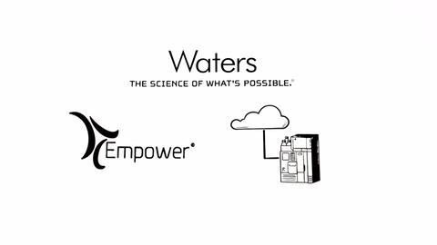 Empower Cloud with AWS : Waters