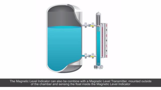 Magnetic Level Indication Technology - How it Works