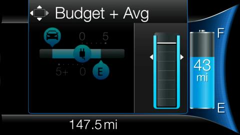 Display mode - MyView on your Focus Electric instrument panel