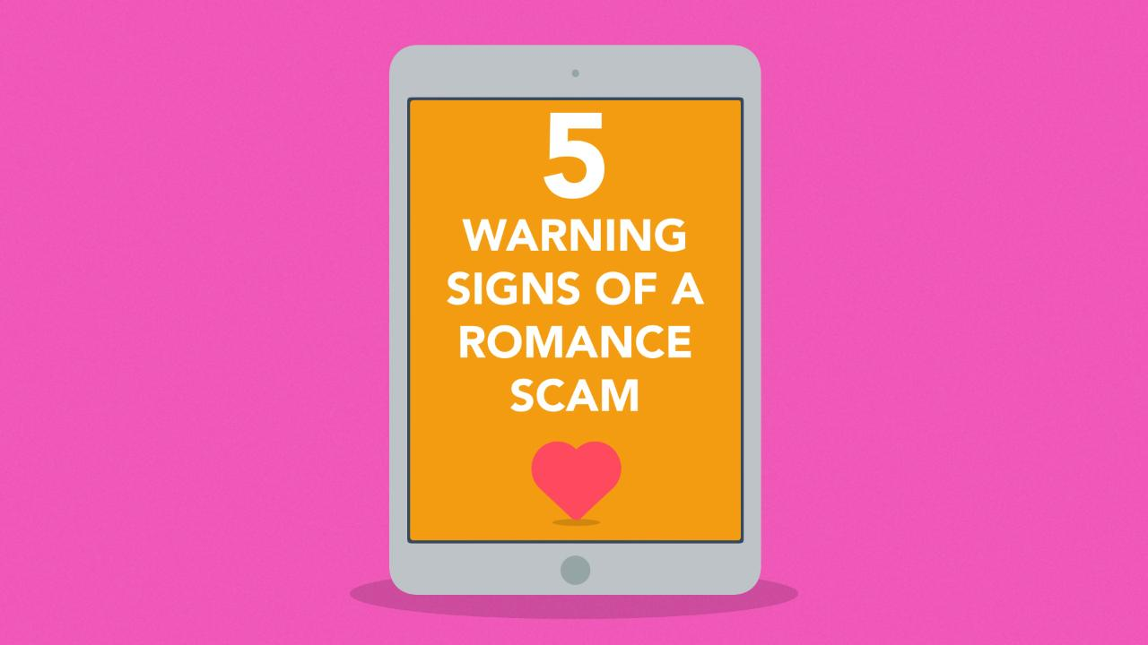 Online Romance and Dating Scams