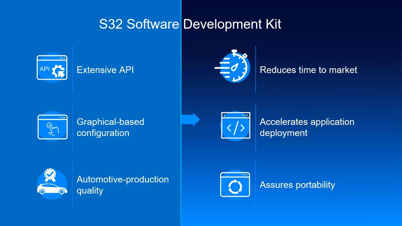 Get to know the robust S32SDK for automotive MCUs