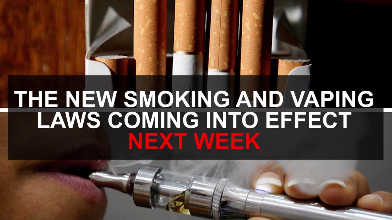 ban the use of tobacco products Covered tobacco products and roll-your-own/ cigarette  learn how fda's support of science and research helps us better understand tobacco use and.