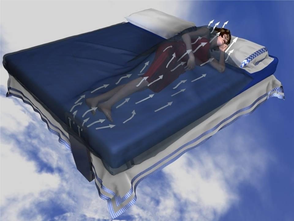 Cooling Fan To Sleep : This bed fan will help you sleep during humid nights get