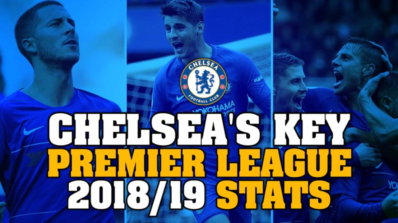 The players Chelsea must buy and sell to give mount Premier League title challenge