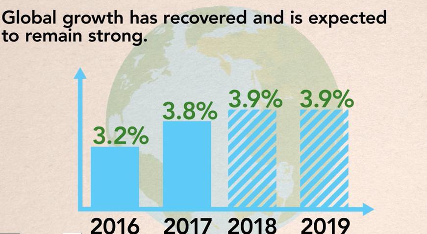 oecd economic surveys brazil 2011 oecd publishing