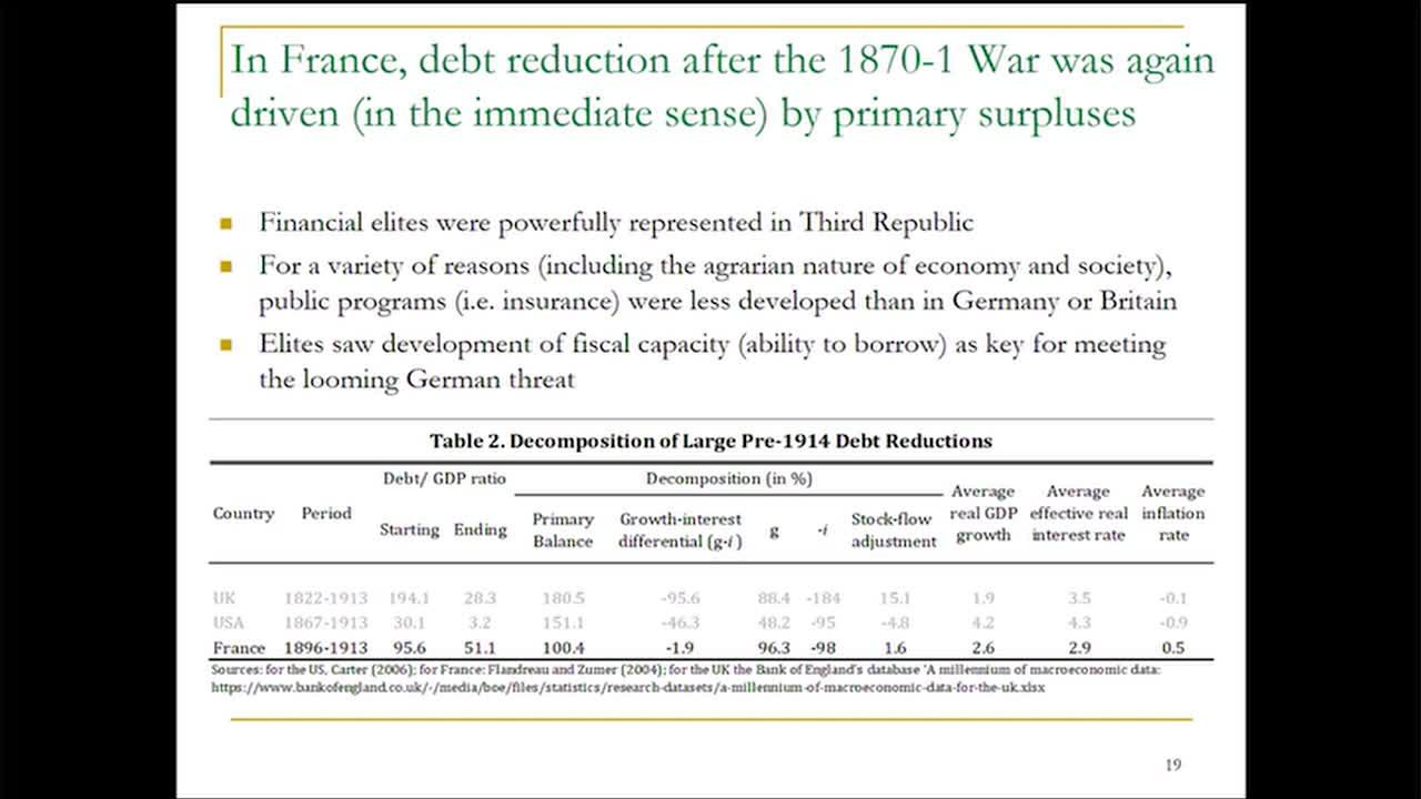 Sovereign Debt:   A Guide for Economists and Practitioners, Session 1: Public Debt Through the Ages