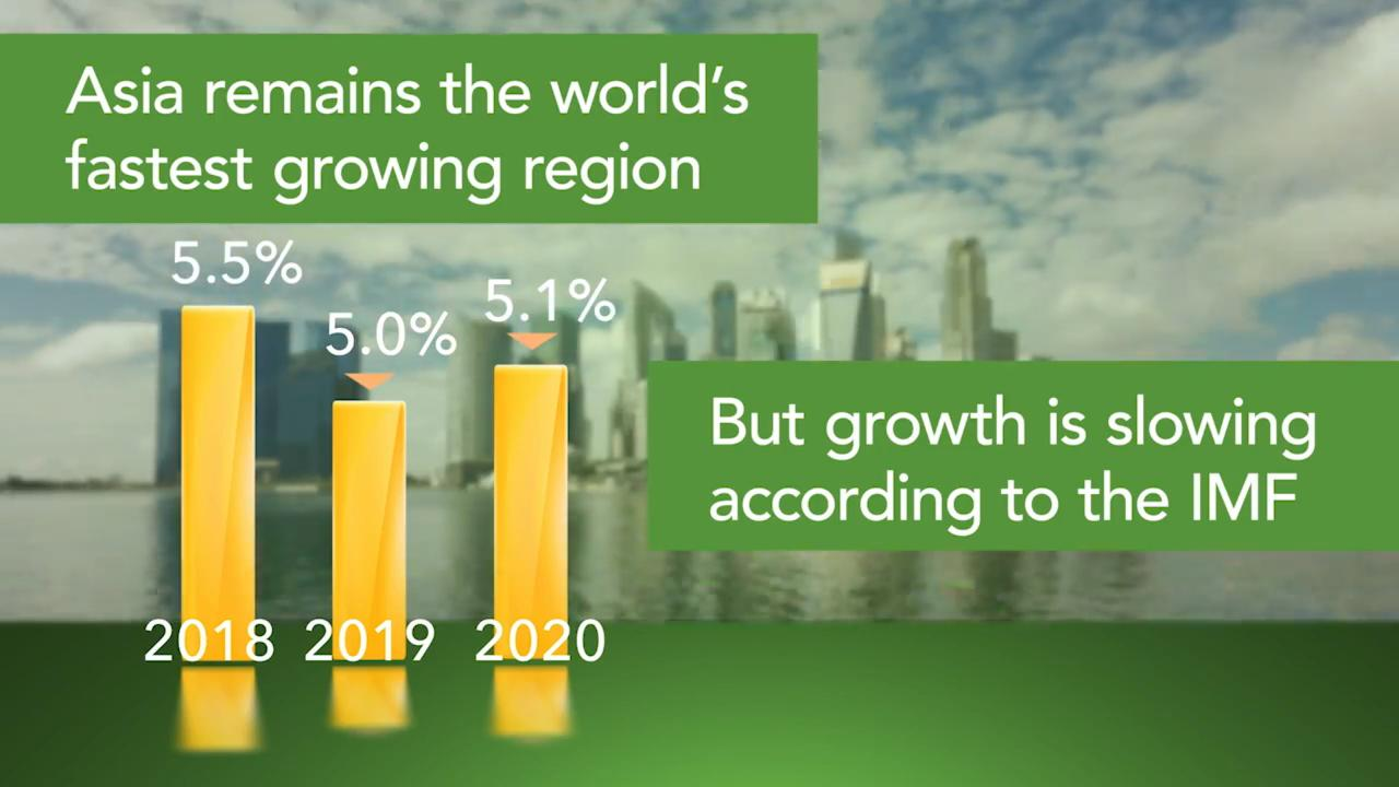 Asia Pacific Regional Economic Outlook