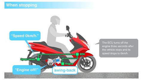 Honda Global | Idling Stop System - Picture Book