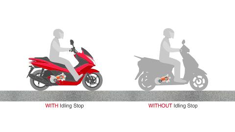 Honda Global Idling Stop System Picture Book