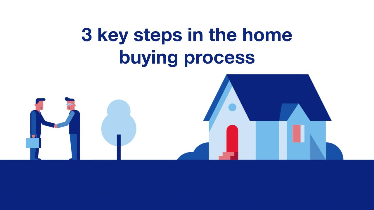 First Time Home Buyer Guide First Time Home Buyers Help