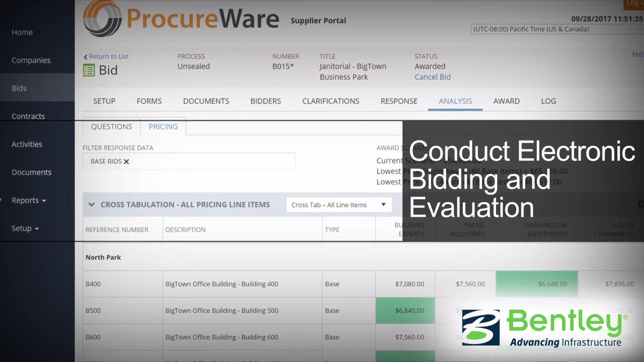 ProcureWare | Efficient and transparent sourcing solution