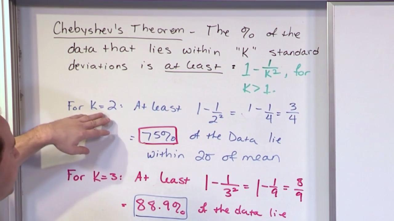 What Is Chebyshev S Theorem In Statistics - cloudshareinfo