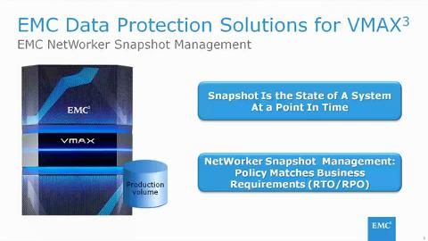 Data Protection Solutions For EMC VMAX